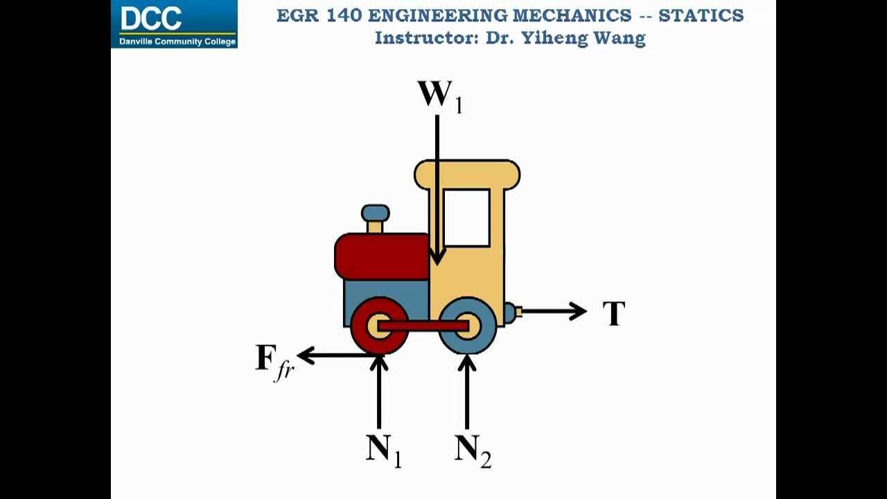 Statics Lecture 08  Free Body Diagram