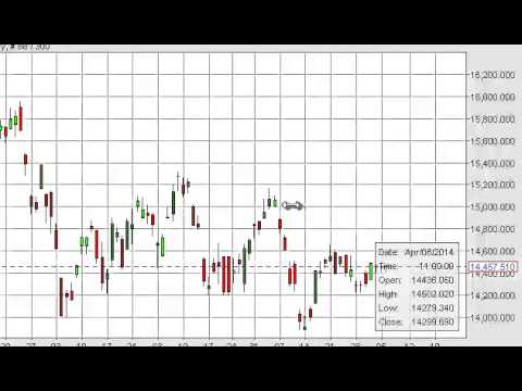 Nikkei Technical Analysis for May 7, 2013 by FXEmpire.com