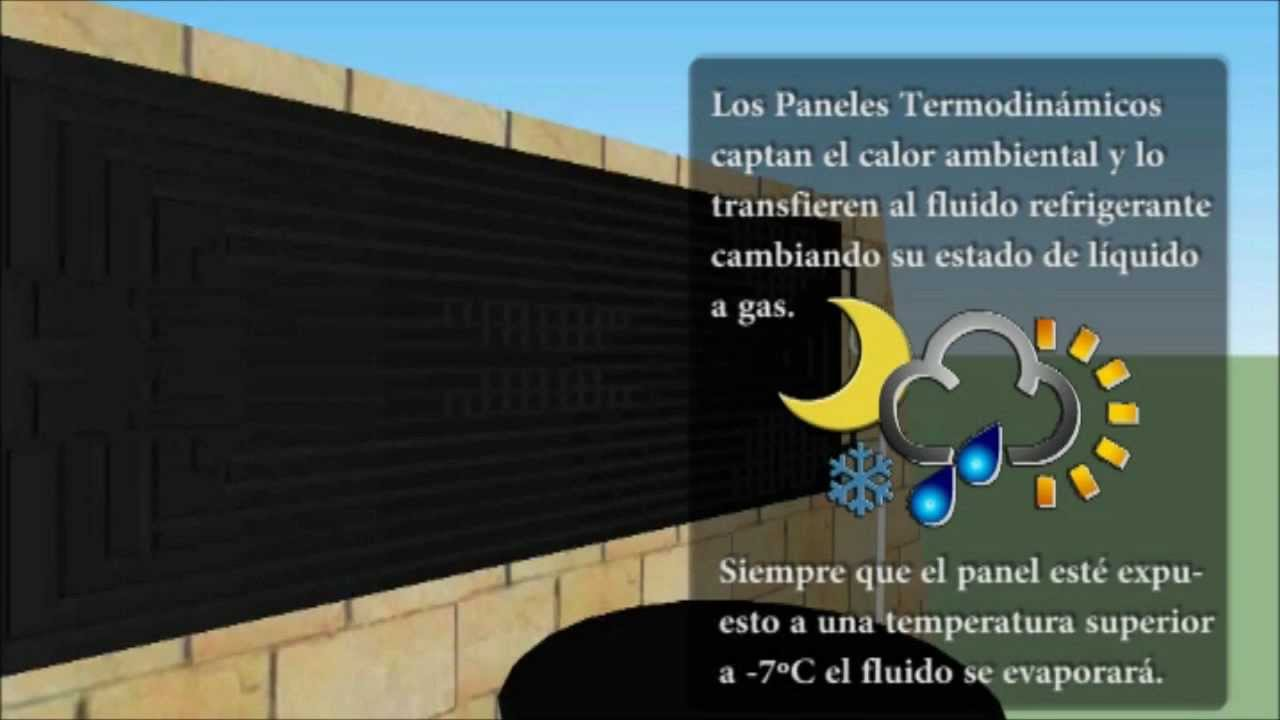 Panel solar termodin mico agua caliente sanitaria - Placas solares agua caliente ...