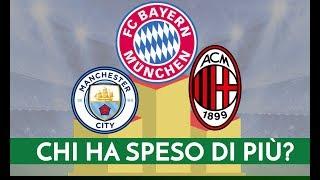 Milan, che acquisti! Con 82 milioni è terzo fra i club 'spendaccioni'
