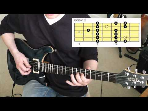 The Lydian Mode In 5 Positions On Guitar