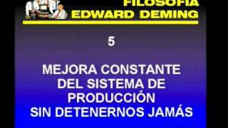 Calidad Total. La filosofía de Edward Deming.