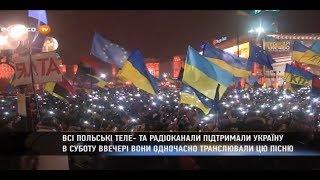 Смотреть или скачать клип Taraka - Podaj Reke Ukrainie