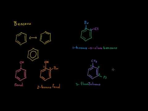 Introducción a la nomenclatura de los derivados del benceno