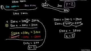 Reševanje sistema enačb z odštevanjem