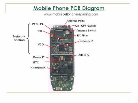 Mobile Phone PCB | Mobile Cell Phone Repairing
