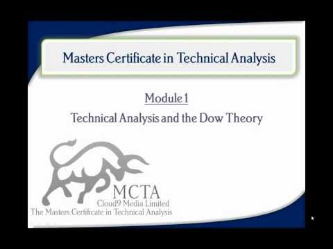 Technical Analysis Course - Module 1: Technical Analysis and the Dow Theory
