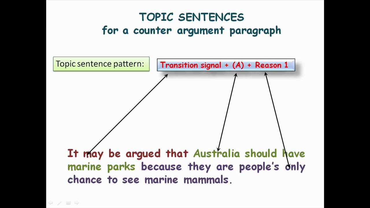 introductions argument essays A good introduction in an argumentative essay acts like a good opening statement in a trial just like a lawyer, a writer must present the issue at hand, give background, and put forth the main argument -- all in a logical, intellectual and persuasive way start your introduction with a sentence .