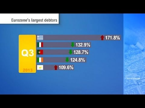 Eurozone governments' debt drops for first time since 2007 - economy