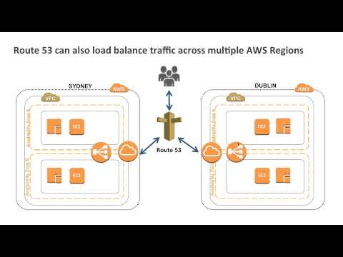 AWS 201 Webinar - A Walk through the AWS Cloud: AWS Security Best Practices (Part 5 of 5)