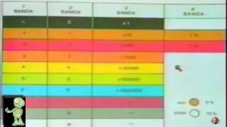 Curso de Electrónica Básica. Parte 6