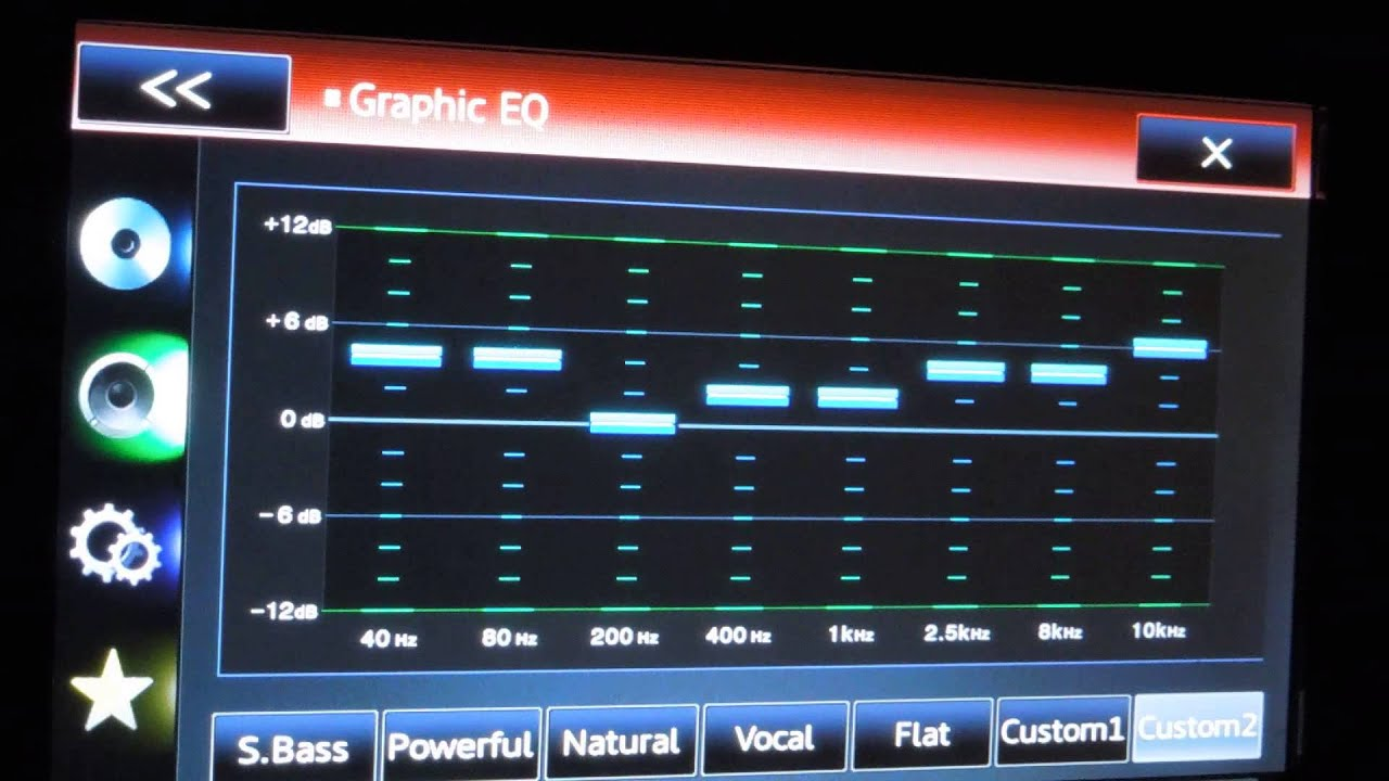 Best Bass And Treble Equalizer Settings For Car Audio