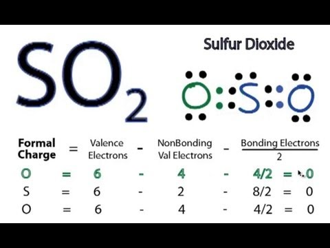 Lewis Dot Structure of SO2 (Su...