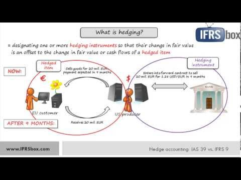 Hedge Accounting IAS 39 vs. IFRS 9
