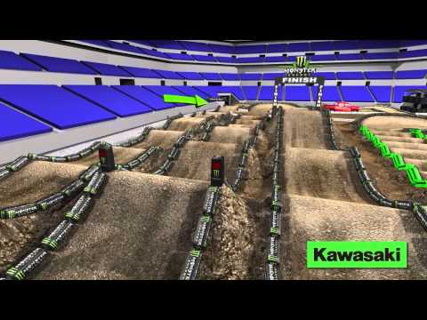 Supercross LIVE! 2014 - Indianapolis 3/1/14 - Monster Energy Supercross Animated Track Map