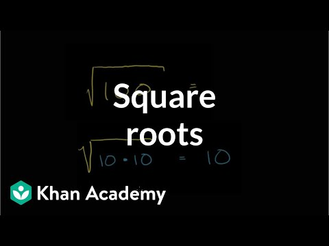 Understanding Square Roots