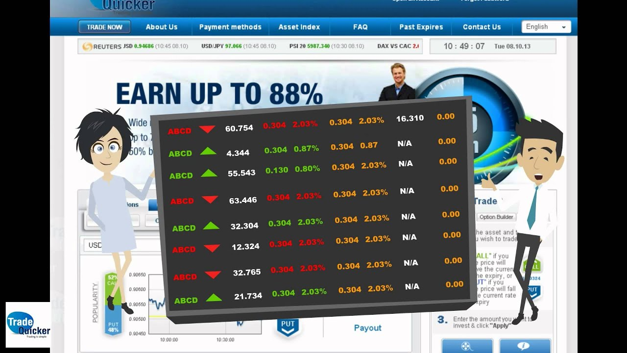 Demo trade binary options uk