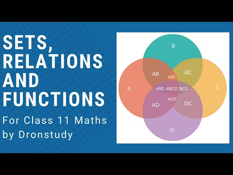 Set,Relations and Functions: Class 11 XI | IIT-JEE | Mathematics | Video Lecture in hindi
