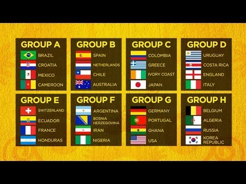 World Cup 2014 Predictions: Who Will Win the 2014 World Cup?