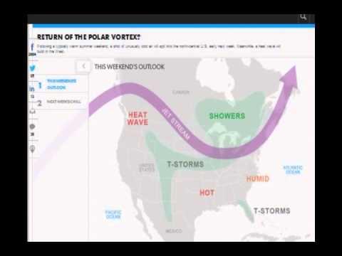 Return of Polar vortex