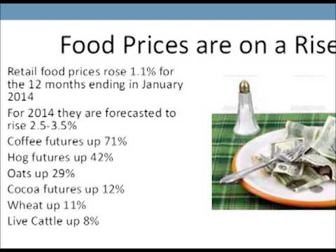 How Much Will Food Prices Rise in 2014?