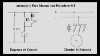 Contactor I Marcha-Paro Manual