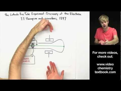 Discovery of the Electron: Cathode Ray Tube Experiment