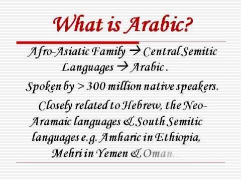 Learn Modern Standard Arabic: Introduction & Part 1 (The Alphabet ...