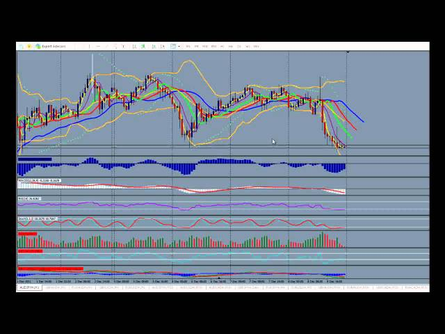Forex Trading, Mixing Trading Strategies