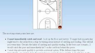 Coaching Basketball : How To Beat A Zone Press