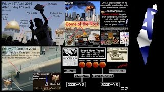 Blood Moons And The Third Temple [Third Tetrad 2014-2015