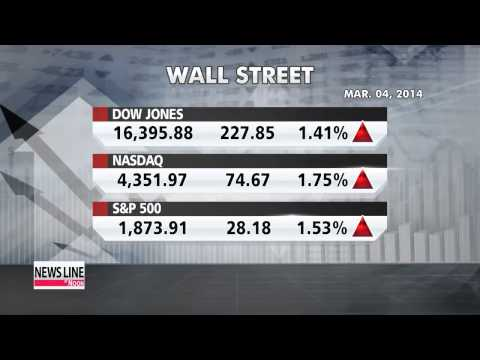 Stock markets rebound as Ukraine fear eases