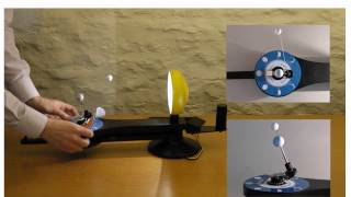 Telurio Orbit De Cochranes- Modelo De Sol, Luna Y Tierra