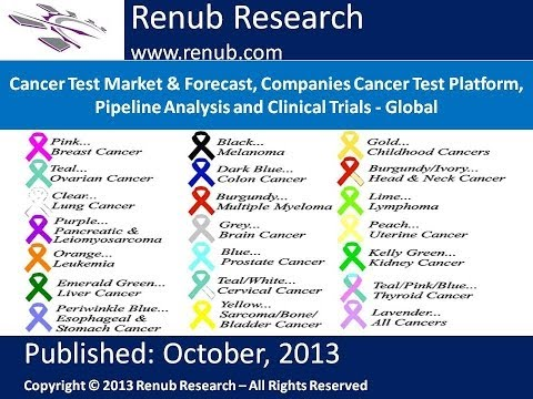 Cancer Test Market & Forecast, Companies Cancer Test Platform, Pipeline Analysis and Clinical Trials