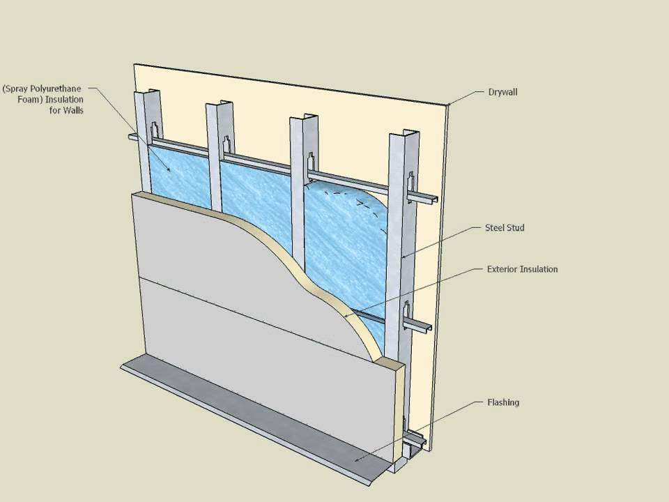 Dow thermax sheathing for exterior walls youtube for Exterior wall sheathing options