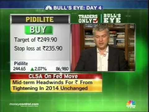 Bull's Eye: YES Bank, Pidilite, Bata India, Madras Cements
