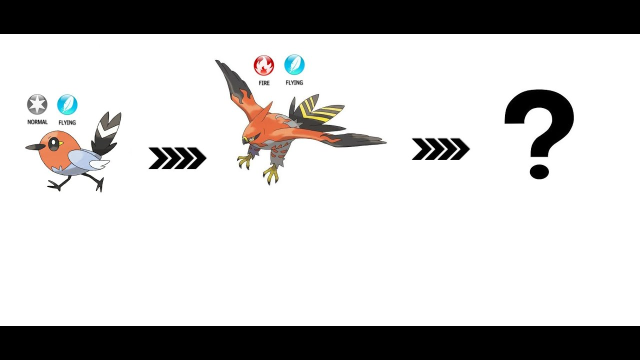 Fletchling Evolution -...