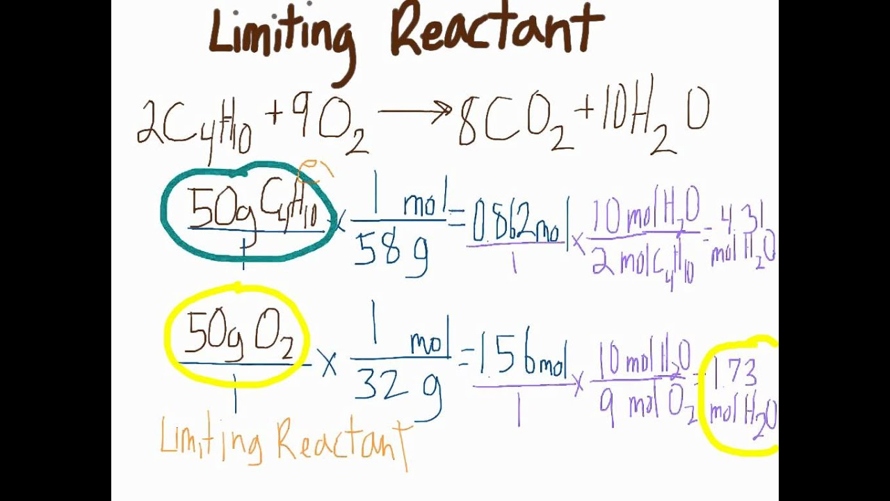 how to find the limiting reactant in a chemical equation