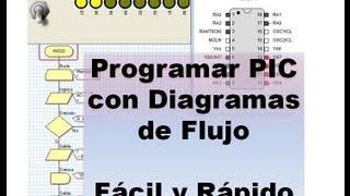 Entradas PIC, Sin Saber Programar (Flowcode)