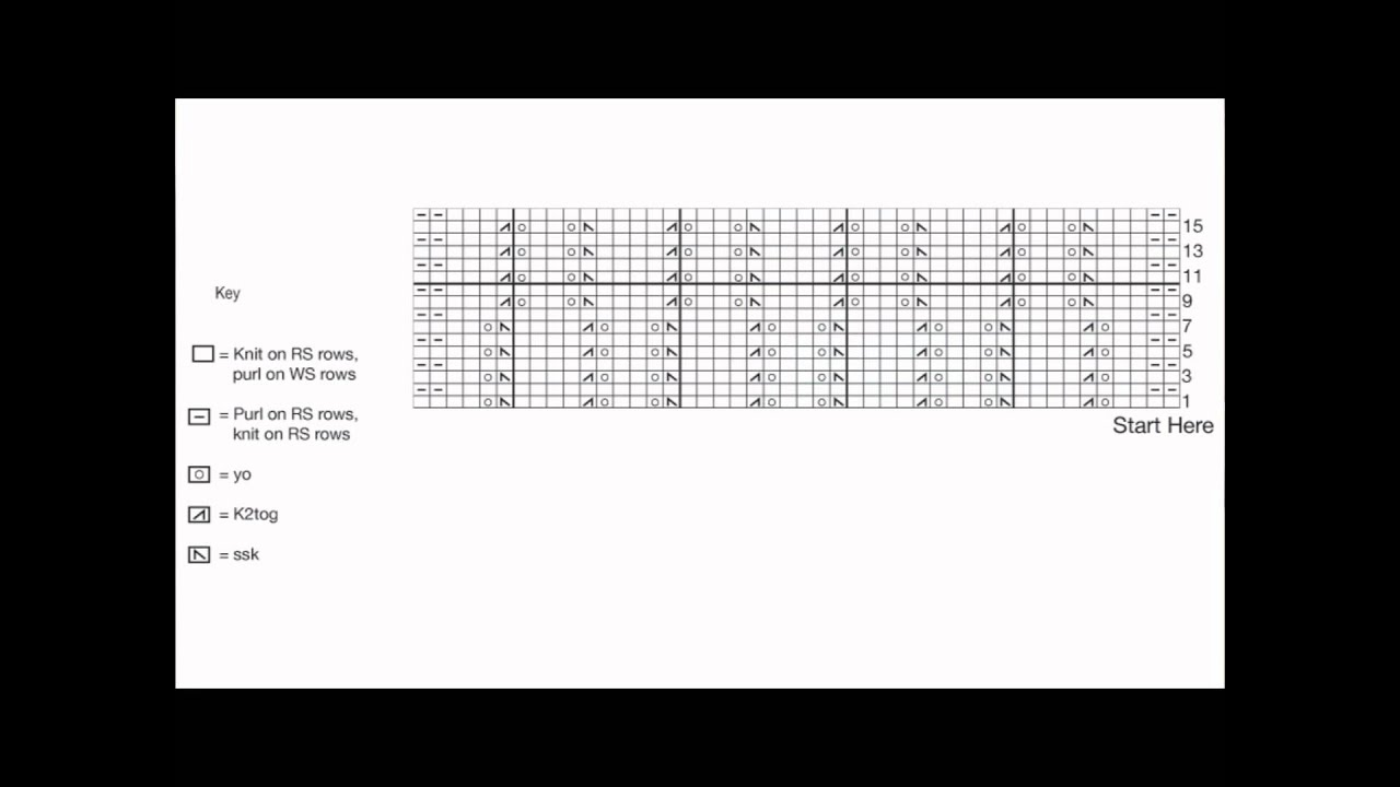 Knitting Charts How To Read : How to read a knitting chart youtube