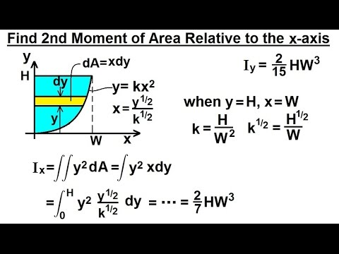 Mechanical Engineering: Ch 12: Moment of Inertia (21 of 97) 2nd Moment of Area Rel. to x-Axis: Ex. 2