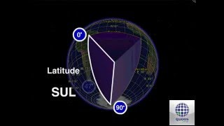 Cartografia Coordenadas Geográficas