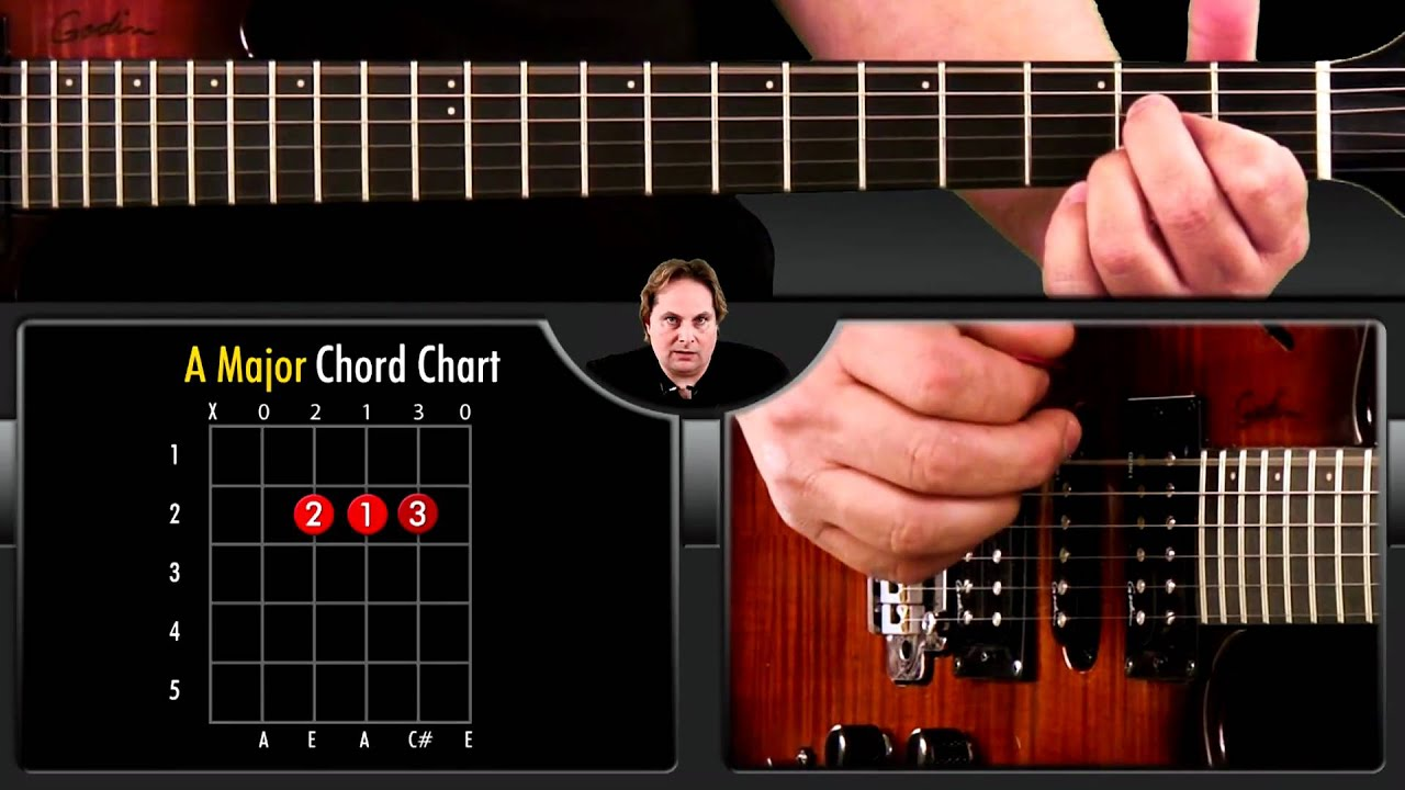 Beginner Video Guitar Lesson - Learning Basic Chords - YouTube