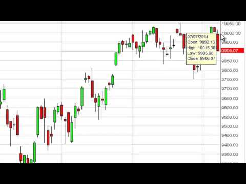 Dax Technical Analysis for July 8, 2014 by FXEmpire.com