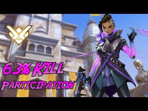 (PS4) Overwatch: Sombra's 63% Kill Part.  |