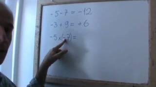 Jogo De Sinal Inicial Matemática Conceitos Básicos