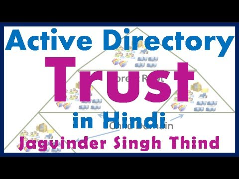 Active Directory in server 2008 Part 14 Active Directory Trust in Hindi by JagvinderThind