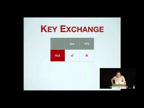 Image from The Sorry State of SSL