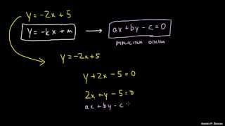 Implicitna oblika enačbe premice