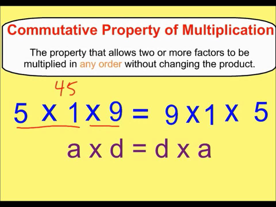 Associative And Commutative Property Worksheets – Commutative Property of Multiplication Worksheets 4th Grade